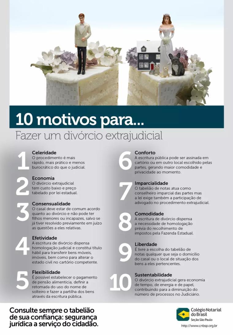10 motivos para fazer o divórcio extrajudicial